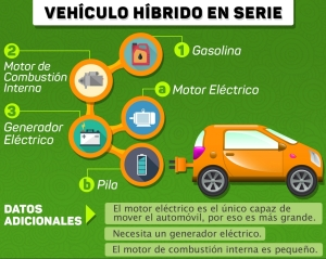 coches-hibridos-1